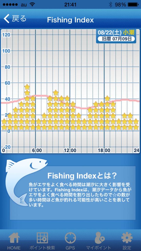 ★8つの時に釣っていたい。